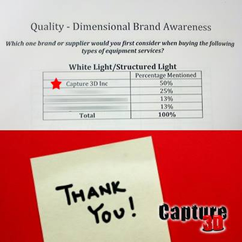 Quality Magazine Survey Results - Which one supplier would you first consider when purchasing White Light or Structured Light equipment?