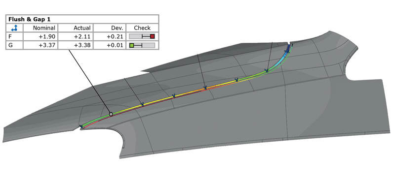 GOM Inspect Professional Software - Curve-Based Inspection