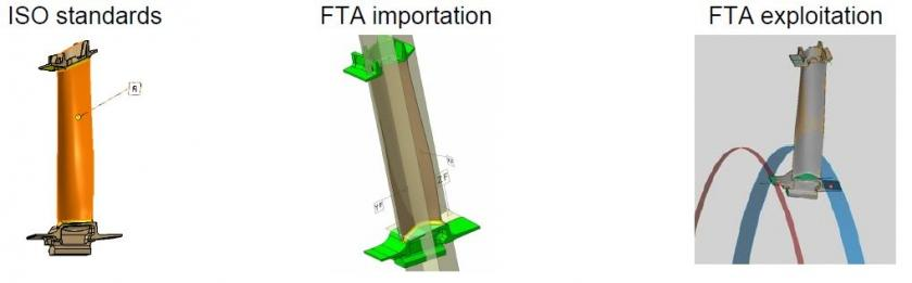 Safran Snecma | Importation and utilization of FTA in ATOS V7